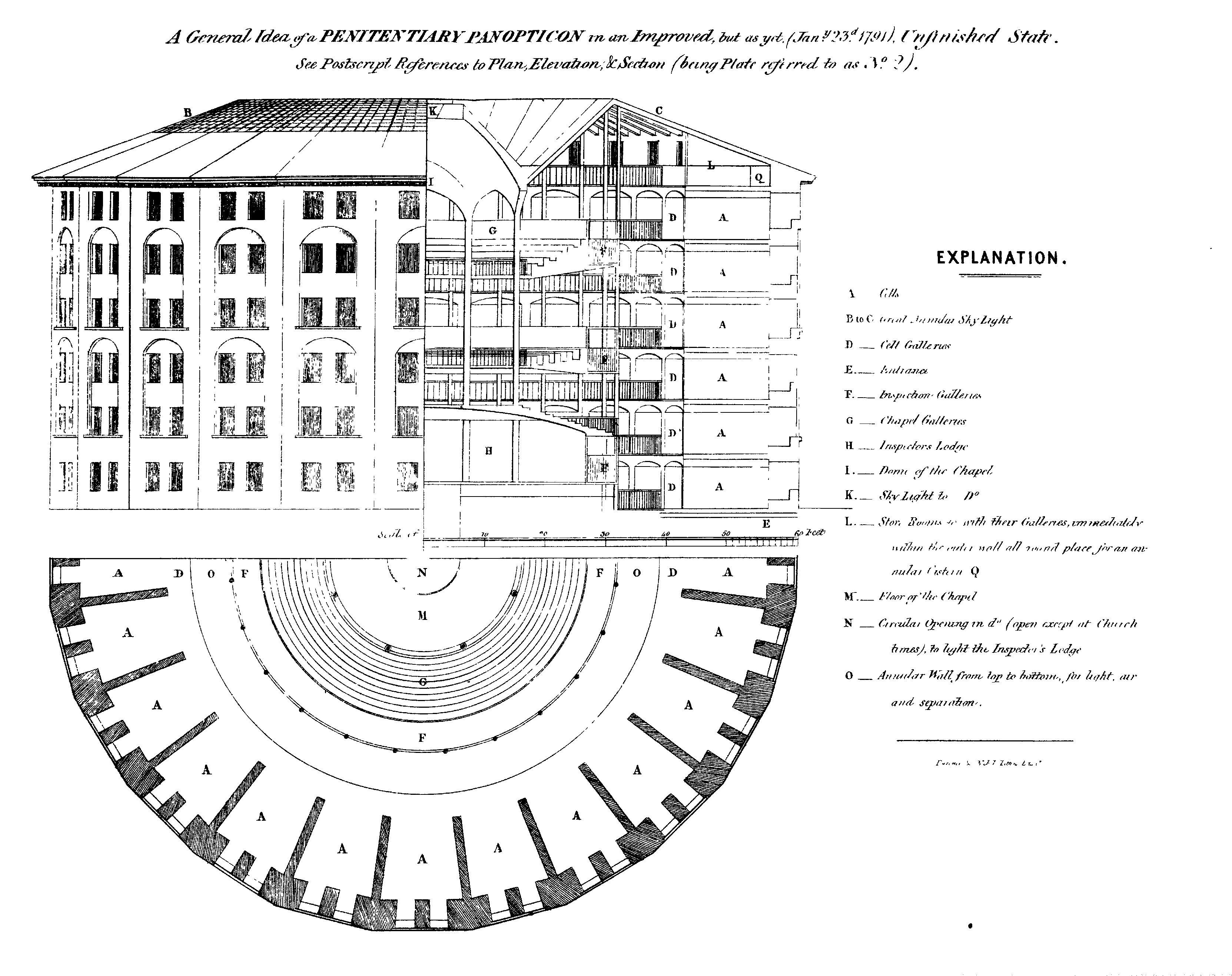 Modello originale Jeremy Bentham